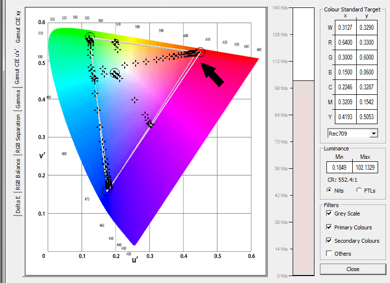 CIE uv graph of ColorNavigator Rec709 Gamma 2.2 calibration
