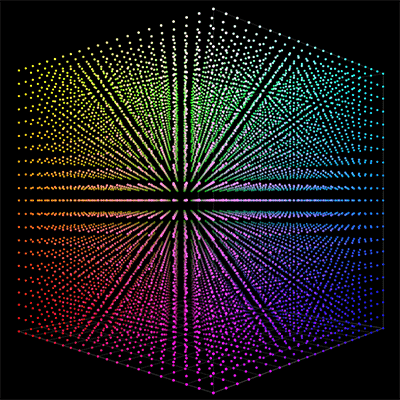 3D RGB Color Cube Of 21^3 Grid Sequence Patch Set