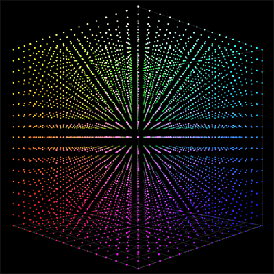 3D RGB Color Cube Of 17^3 Grid Sequence Patch Set
