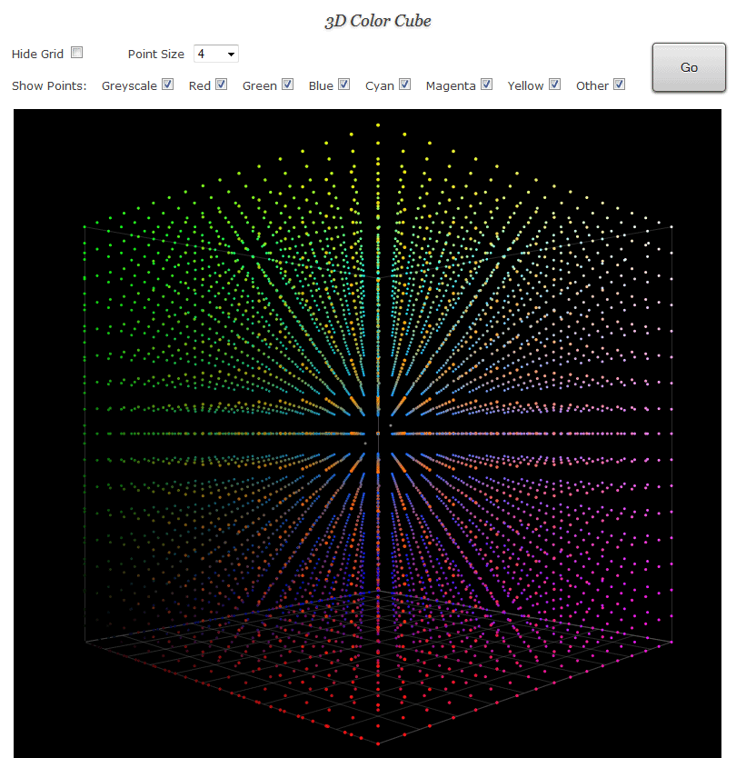 3D RGB Color Cube Of A 17^3 Grid Sequence Patch Set With Custom 26 Point Greyscale